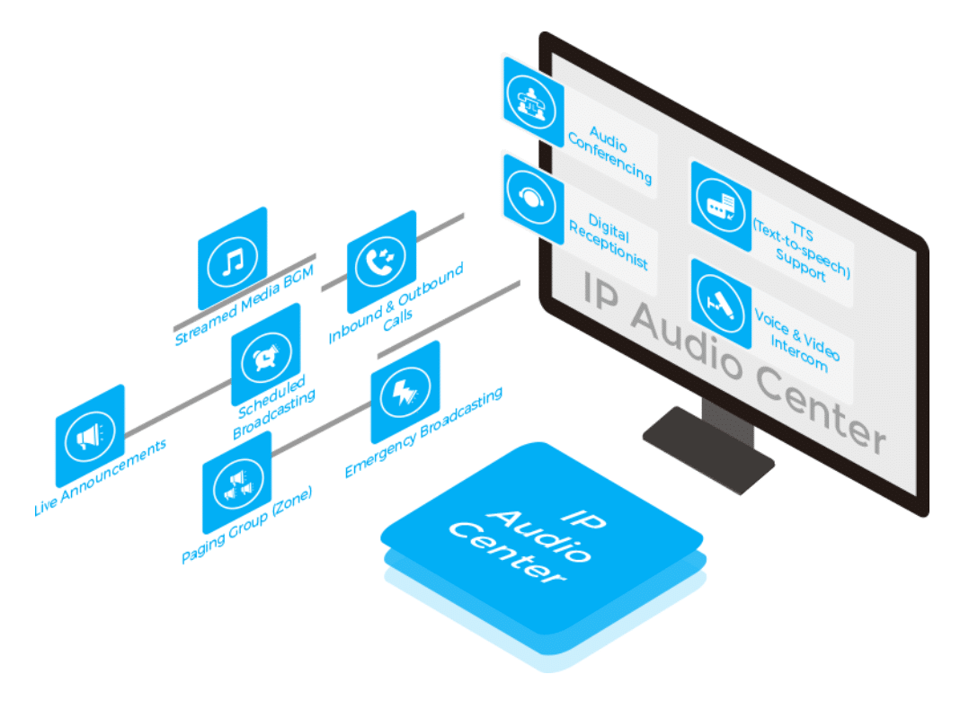 IP Audio Center Schema e Funzioni