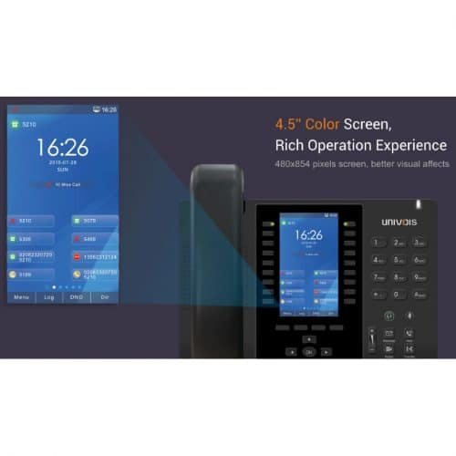 IP-Phone Univois U6 - Display